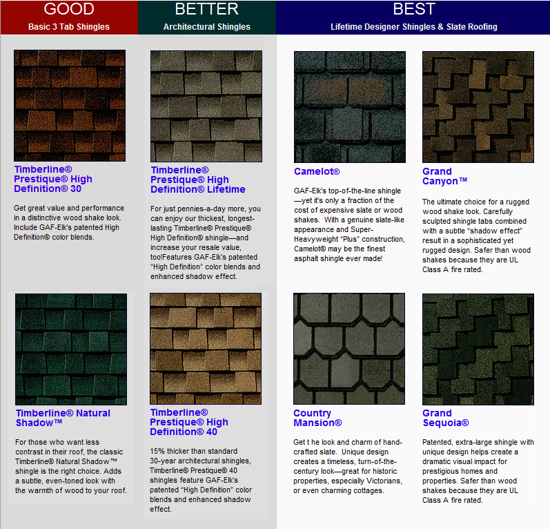 Shingle Selection_1